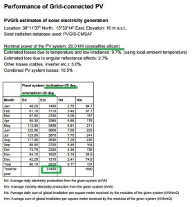 produzione-impianto-20-kwp